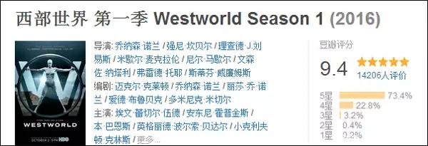 westworld hbo download  (3).png
